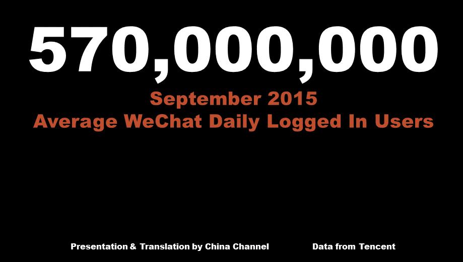 Campañas en Wechat: el potencial en datos